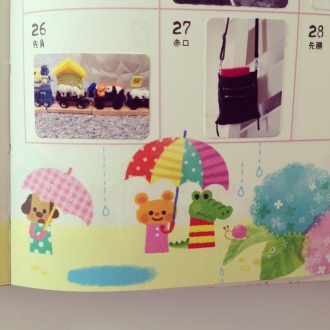 Hobonichi stickers photo record